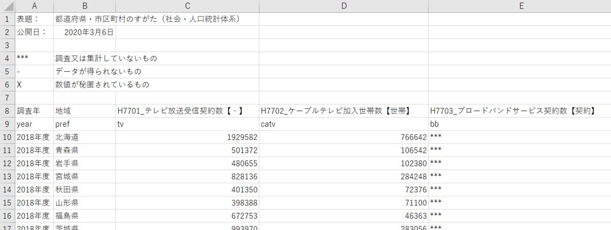 f:id:cross_hyou:20210131173207p:plain