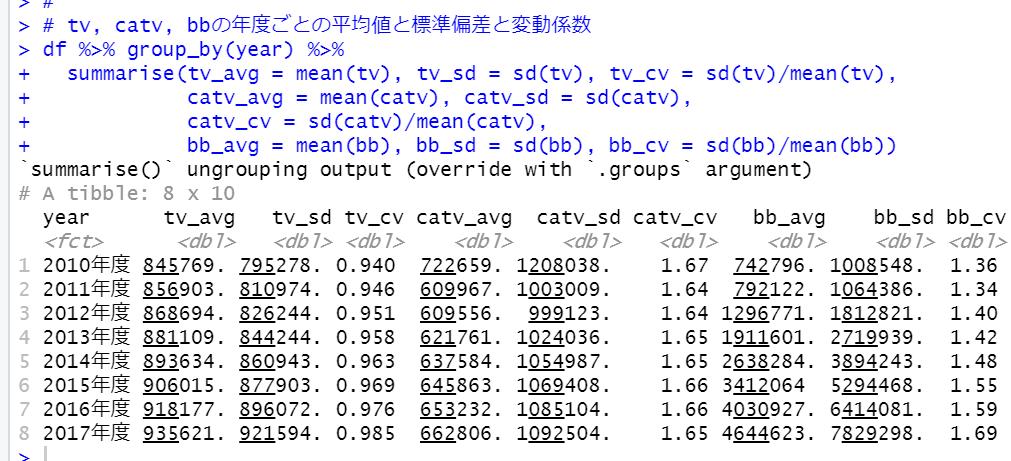 f:id:cross_hyou:20210206100659p:plain
