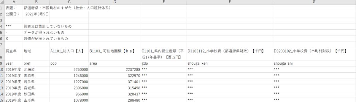 f:id:cross_hyou:20210417170915p:plain