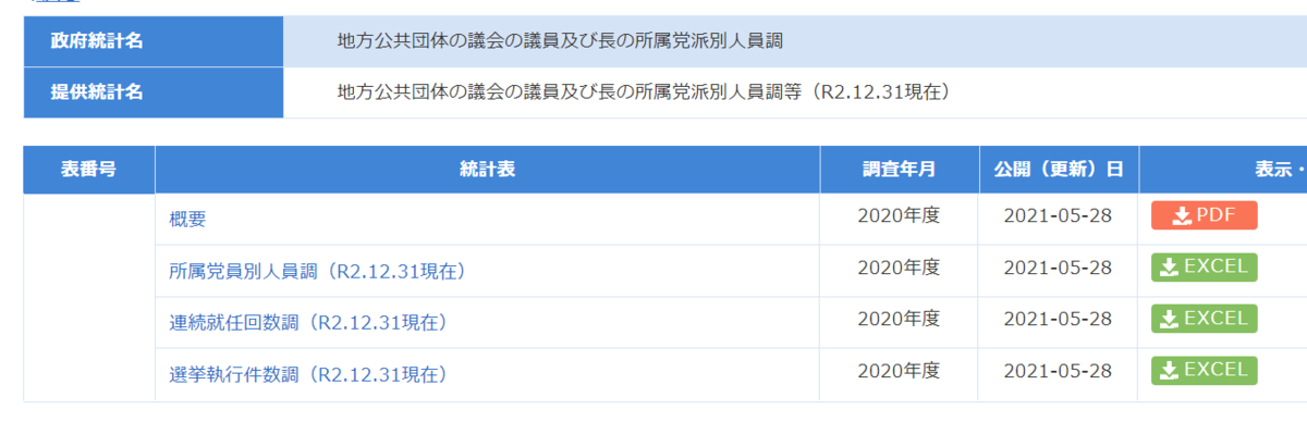 f:id:cross_hyou:20210529091835p:plain