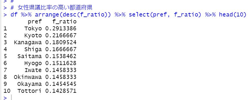 f:id:cross_hyou:20210529203519p:plain