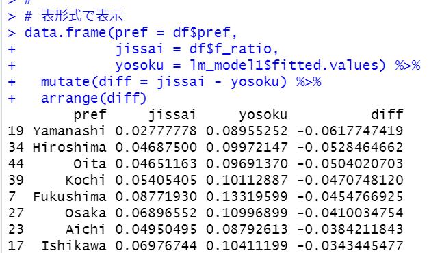 f:id:cross_hyou:20210605082833p:plain