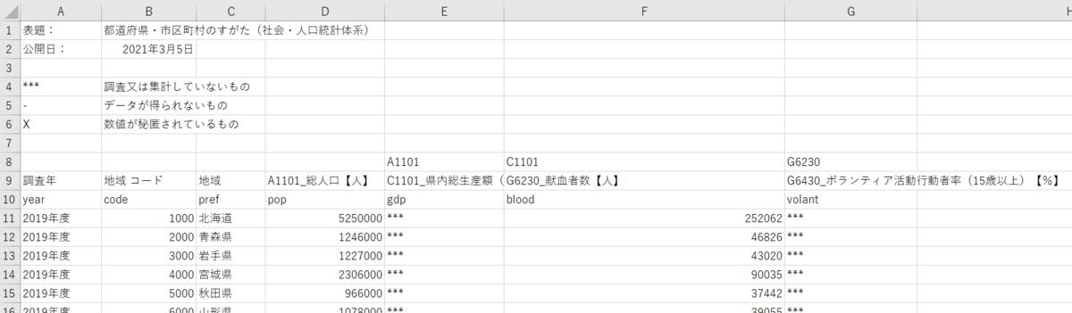 f:id:cross_hyou:20210613173130p:plain