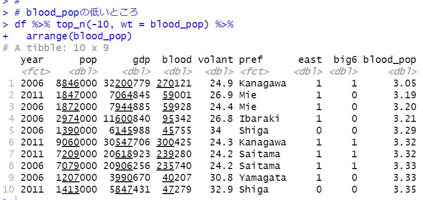 f:id:cross_hyou:20210619083107p:plain