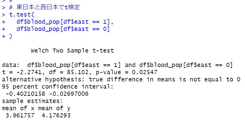 f:id:cross_hyou:20210619172213p:plain