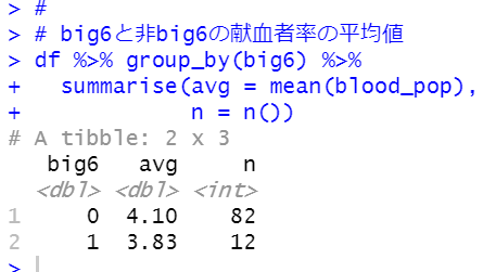 f:id:cross_hyou:20210619172509p:plain
