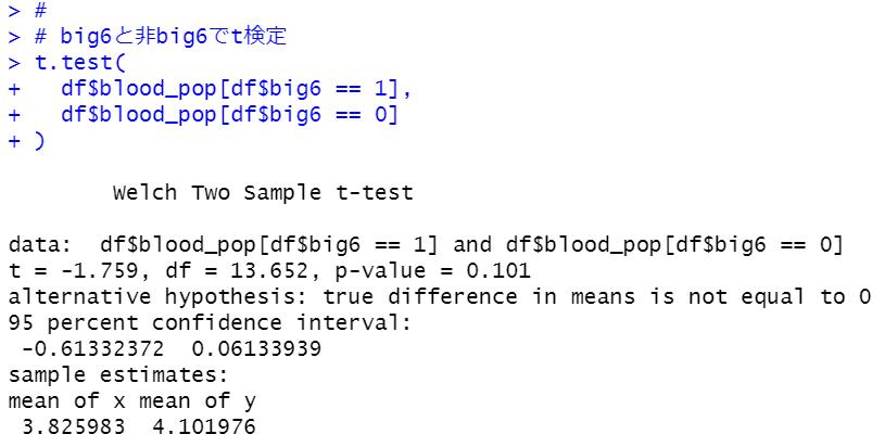 f:id:cross_hyou:20210619173445p:plain