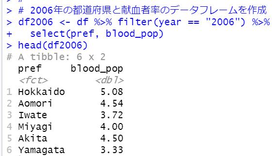 f:id:cross_hyou:20210626082150p:plain