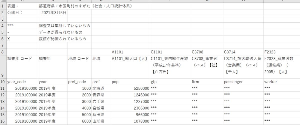 f:id:cross_hyou:20210710084403p:plain