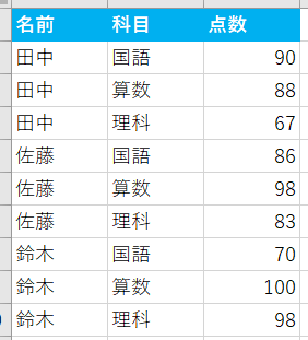 f:id:cross_hyou:20210724082632p:plain