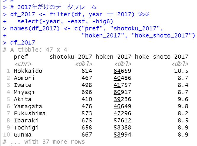 f:id:cross_hyou:20210724090016p:plain