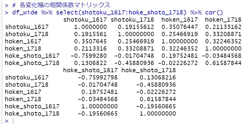 f:id:cross_hyou:20210724121012p:plain