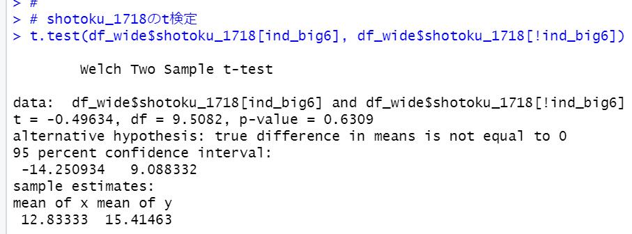 f:id:cross_hyou:20210725081818p:plain