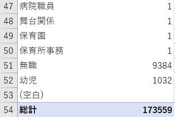 f:id:cross_hyou:20210801082607p:plain