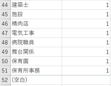 f:id:cross_hyou:20210801083540p:plain