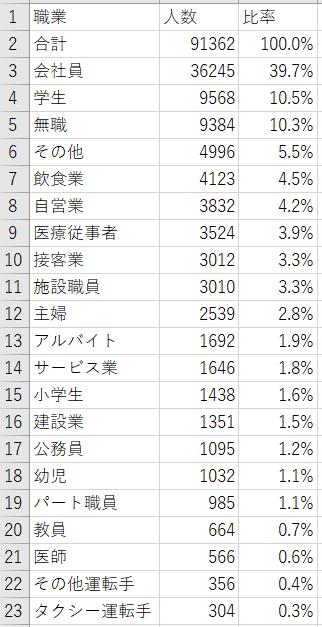 f:id:cross_hyou:20210801084224p:plain