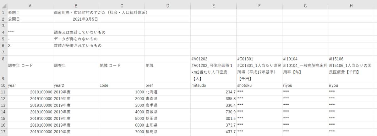 f:id:cross_hyou:20210821105319p:plain