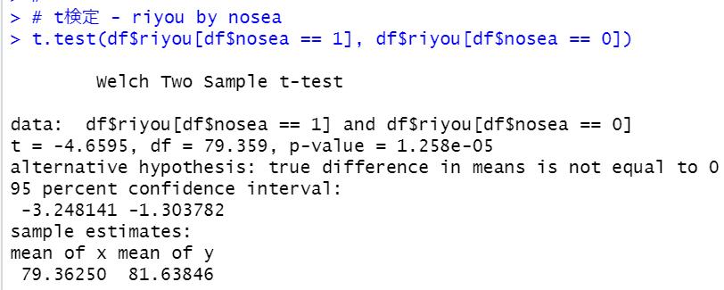 f:id:cross_hyou:20210822085811p:plain