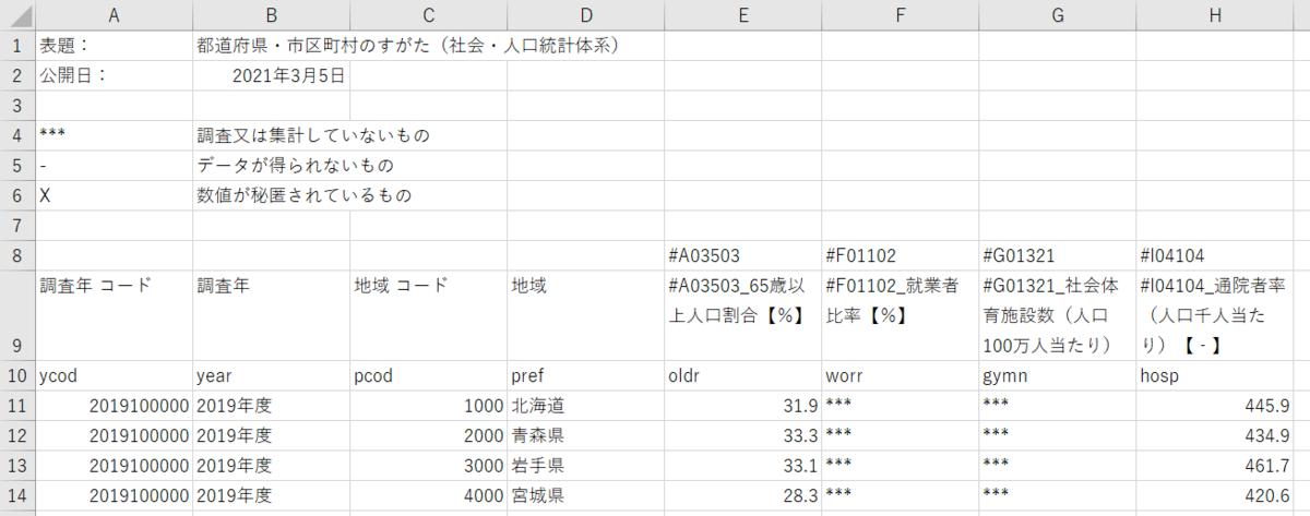 f:id:cross_hyou:20210920082309p:plain