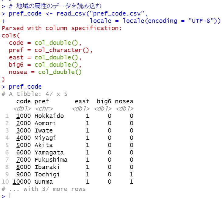 f:id:cross_hyou:20211010083700p:plain
