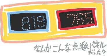 http://f.hatena.ne.jp/images/fotolife/c/crossingpoint/20080122/20080122224328.png