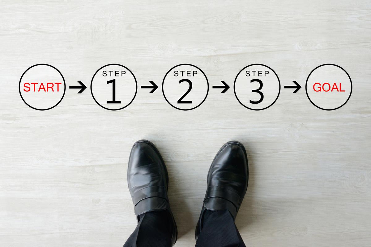人材紹介会社を起業するときの流れ