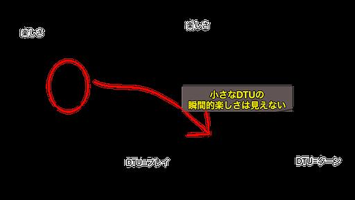 f:id:crowingspear:20201222072508p:image