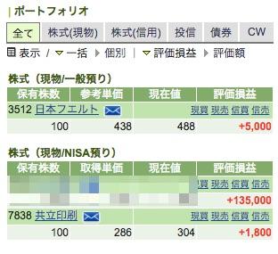 f:id:crycat3:20160726210018j:plain