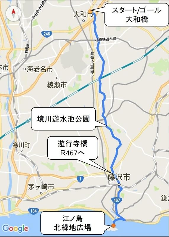 境川コース