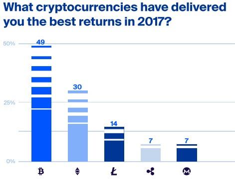 f:id:crypto-therapist:20171228021030j:plain