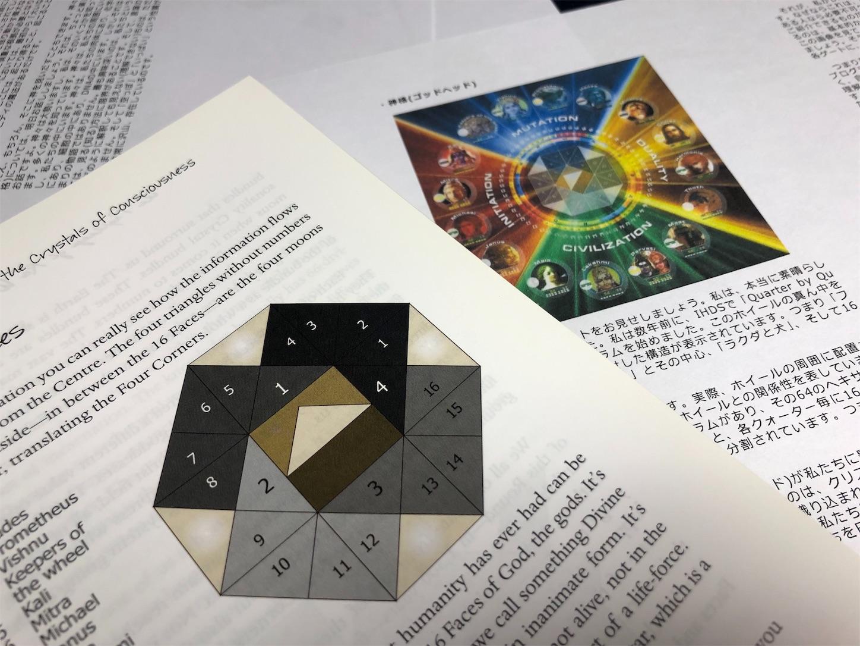 f:id:crystal0207:20190514162233j:image
