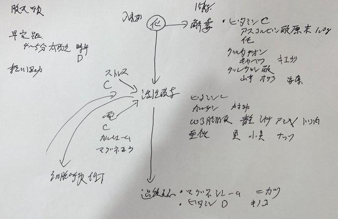 f:id:csmemoko:20210305202344j:plain