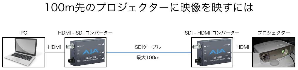 f:id:ctg:20161130000353p:plain