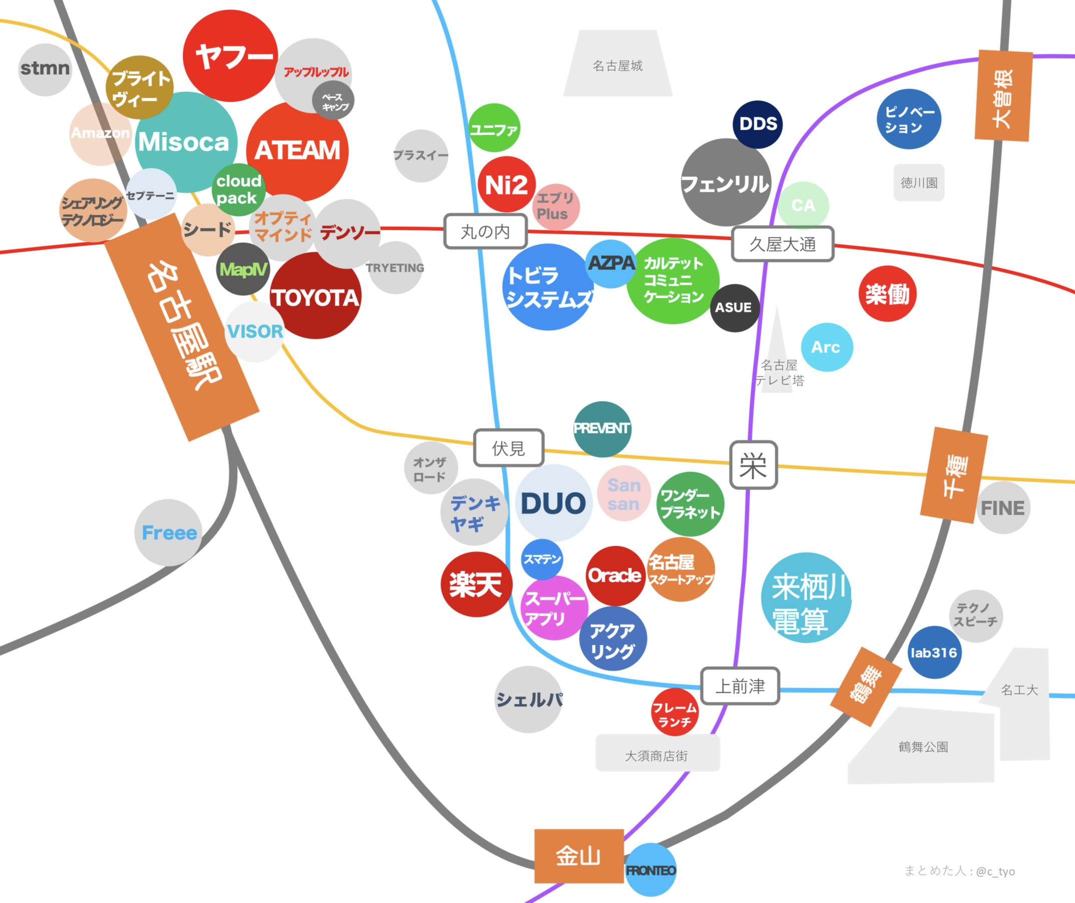 名古屋ネット系ベンチャー地図をざっくり描いてみた(2019新春)の画像