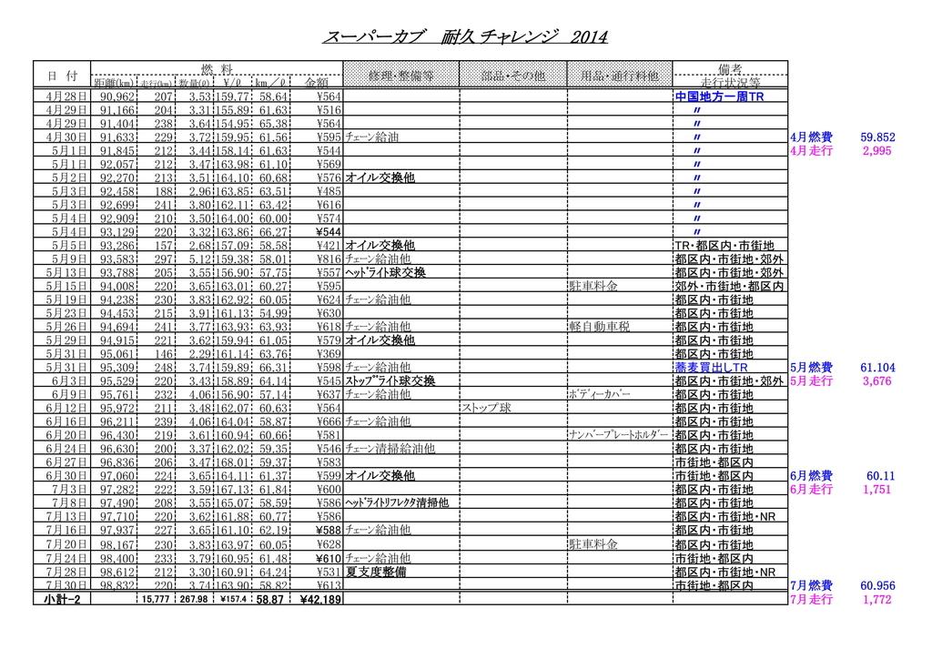 f:id:cub-taikyu:20190119173659j:plain