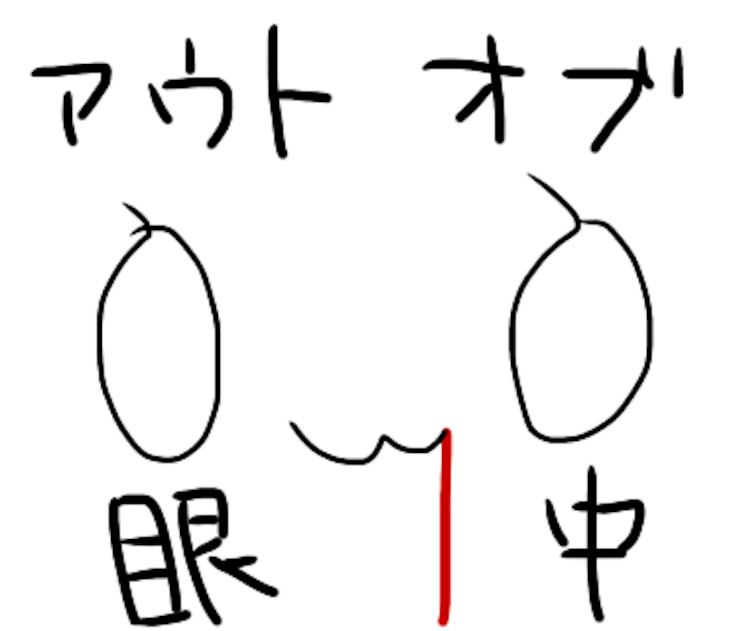 f:id:cube4kun:20170722235802p:image