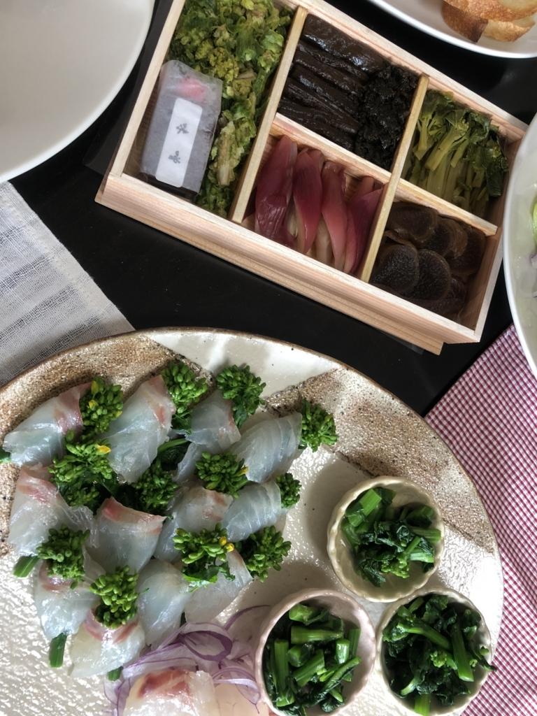 f:id:cucinare:20180318202151j:plain