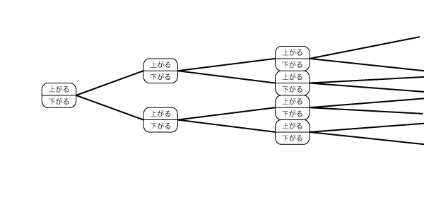 f:id:cucumberking231:20161208221758p:plain