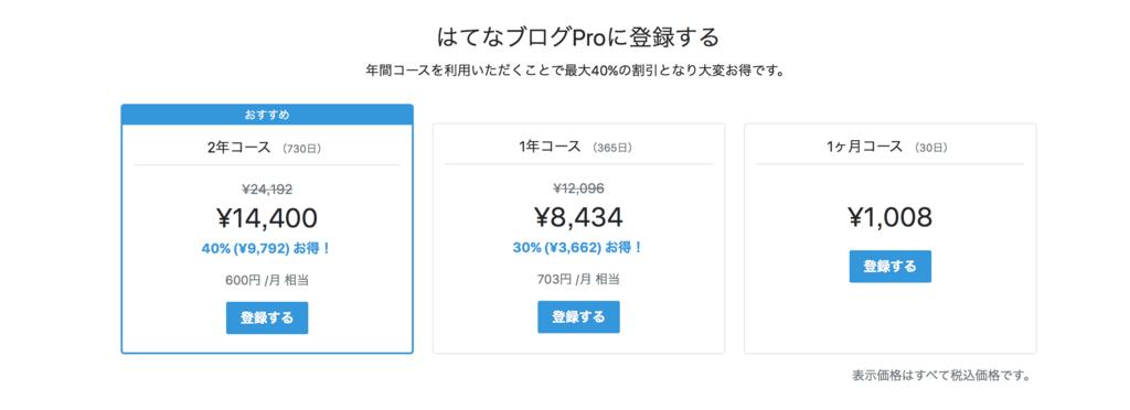 はてなブログPro コース