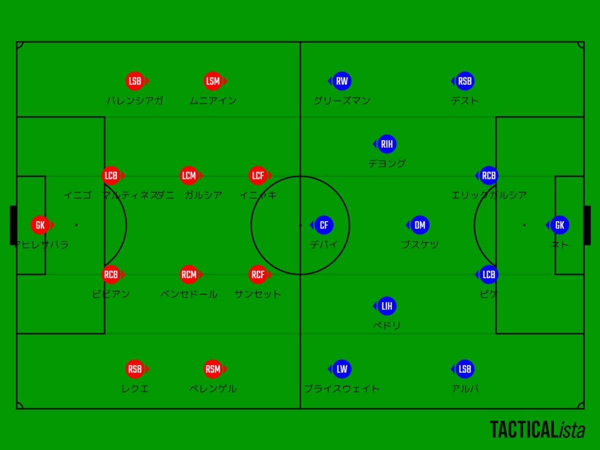 f:id:cule_tactical:20210822094255p:plain