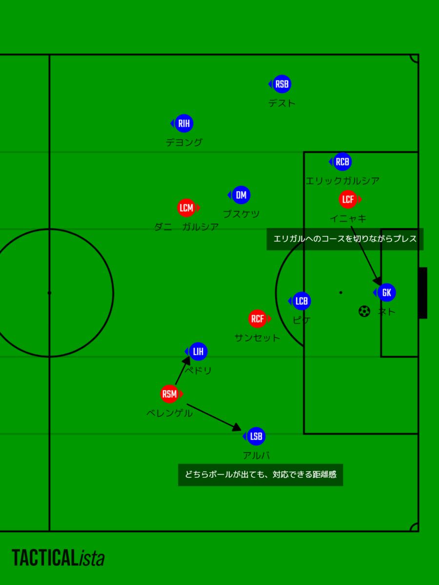 f:id:cule_tactical:20210822101452p:plain