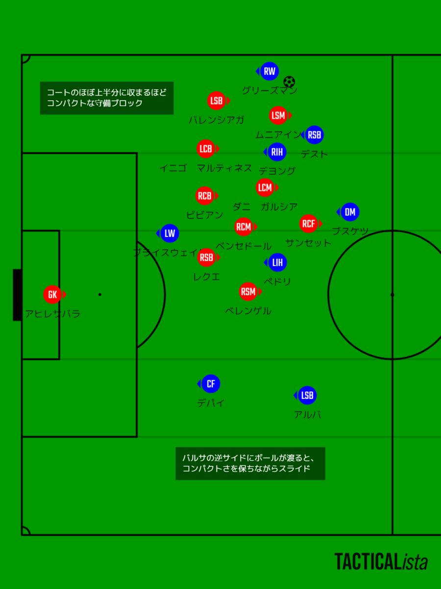 f:id:cule_tactical:20210822105434p:plain