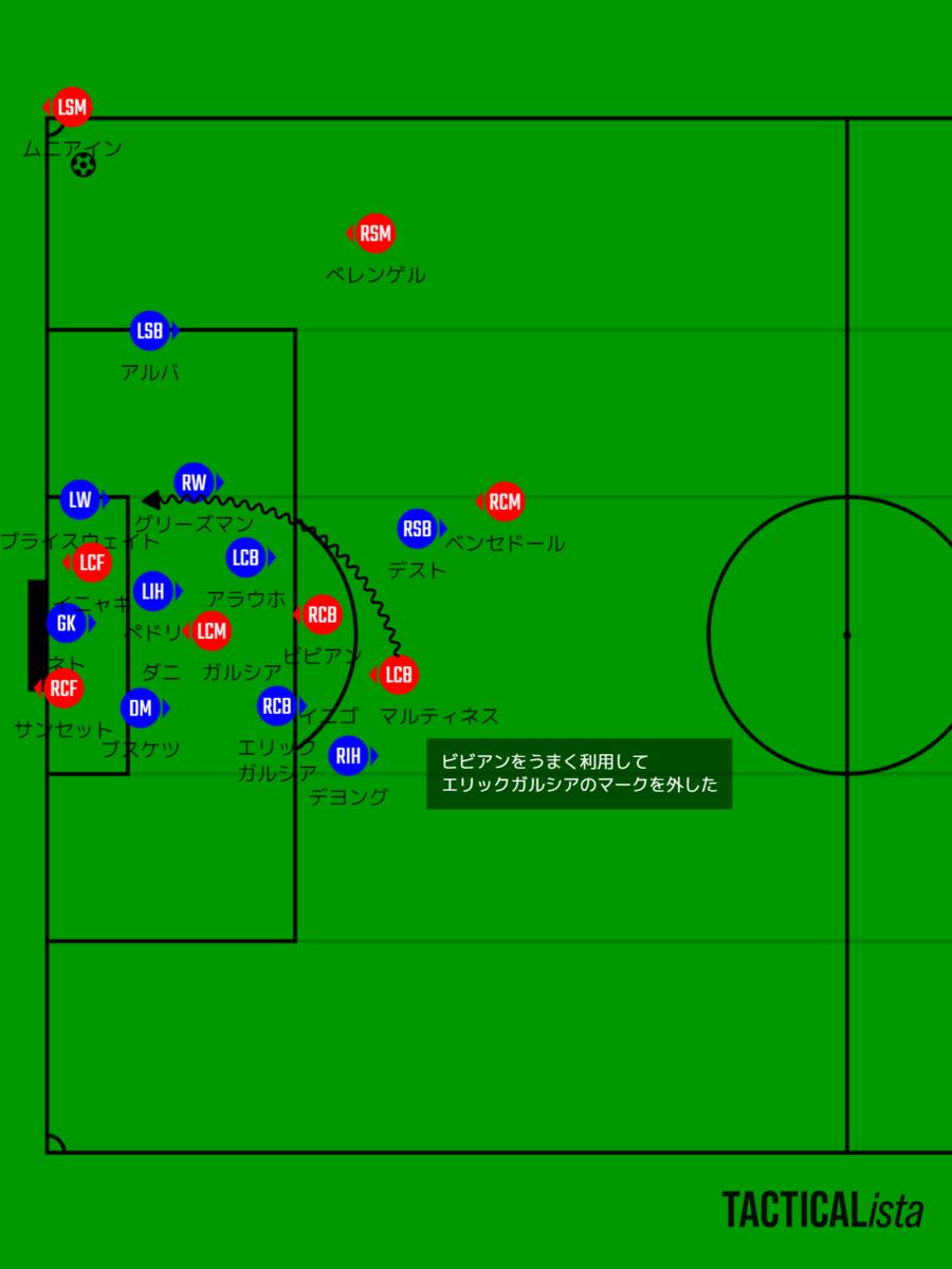 f:id:cule_tactical:20210822112033p:plain