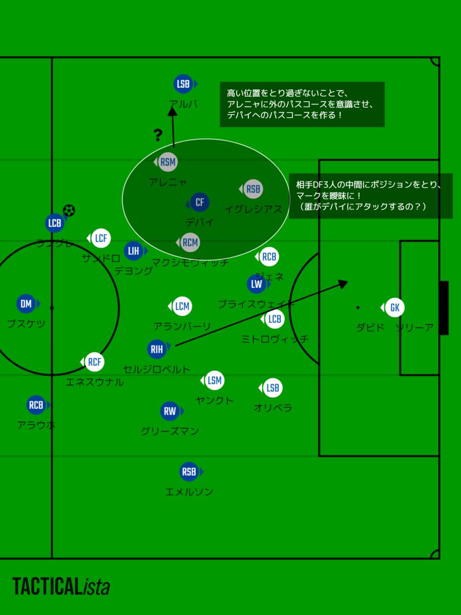 f:id:cule_tactical:20210830102411p:plain