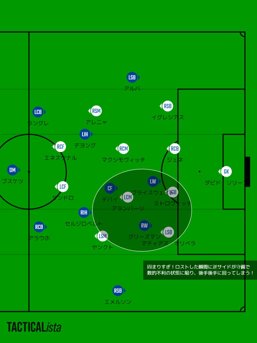 f:id:cule_tactical:20210830130251p:plain