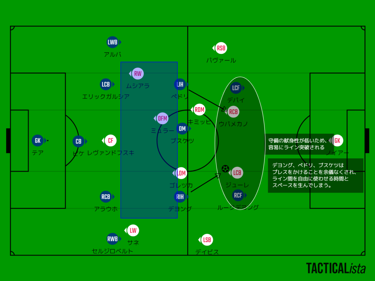 f:id:cule_tactical:20210916135131p:plain