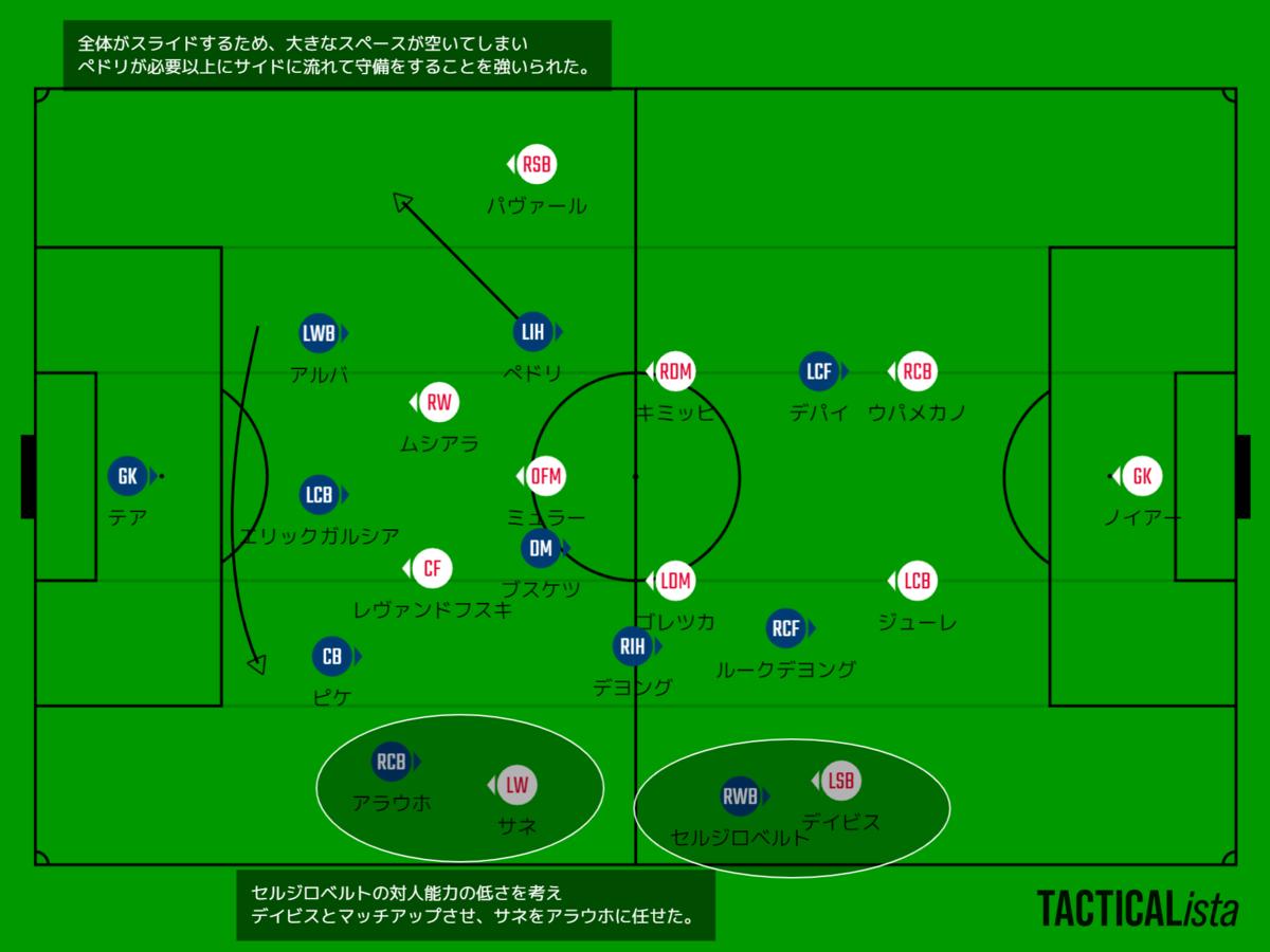 f:id:cule_tactical:20210916143927p:plain