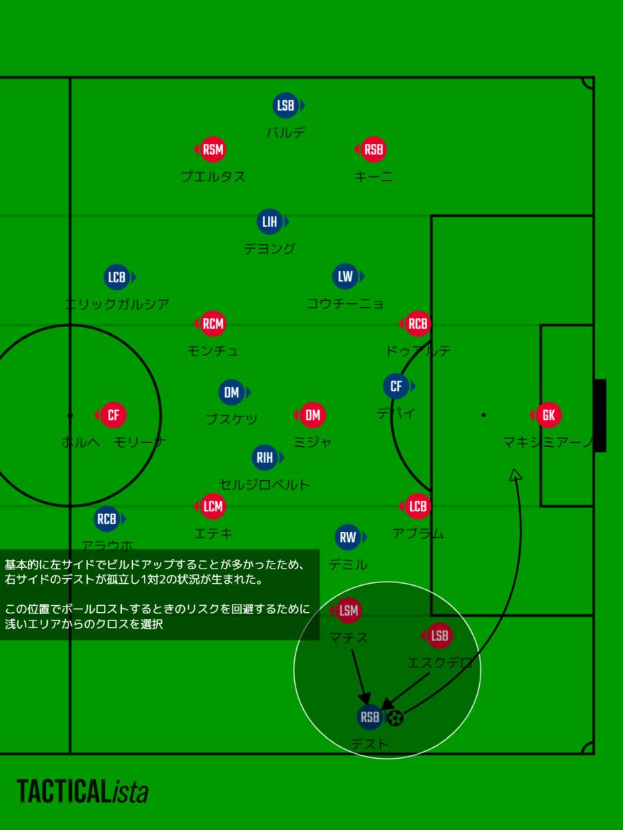 f:id:cule_tactical:20210922153856p:plain