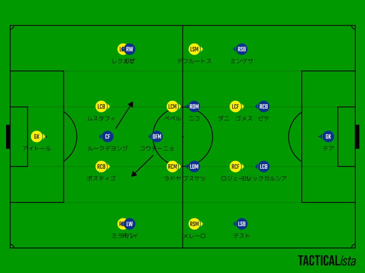 f:id:cule_tactical:20210927173455p:plain