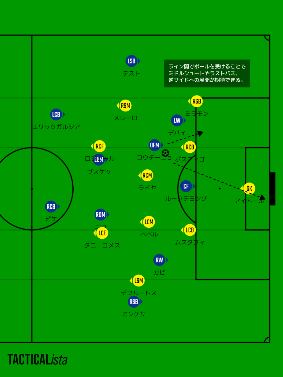 f:id:cule_tactical:20210927183210p:plain